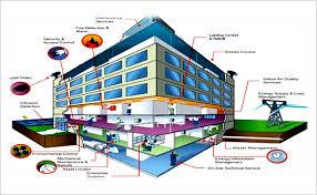 DCB5142 - BUILDING SERVICES CONTROL SYSTEM JUN2020