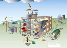 DCB20042 - BUILDING ELECTRICAL SERVICES JUN 2020
