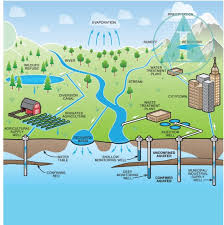 DCC6213 HYDRAULICS AND HYDROLOGY DIS2020