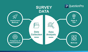 DCP20083 - SURVEY AND STATISTICAL TECHNIQUES JUN2020